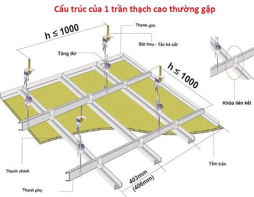 cau-tao-tran-thach-cao